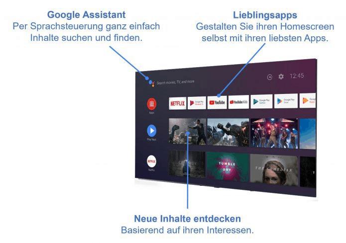 Android Muster TV Erklärung